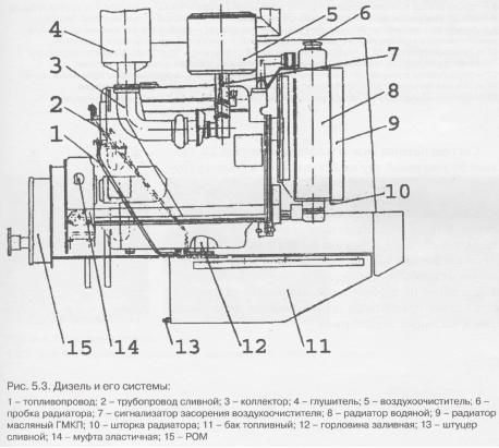инструкция по эксплуатации то-28а - фото 4